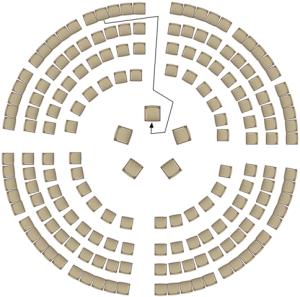 Die Diskussionsform Fishbowl (Quelle: Wikipedia)